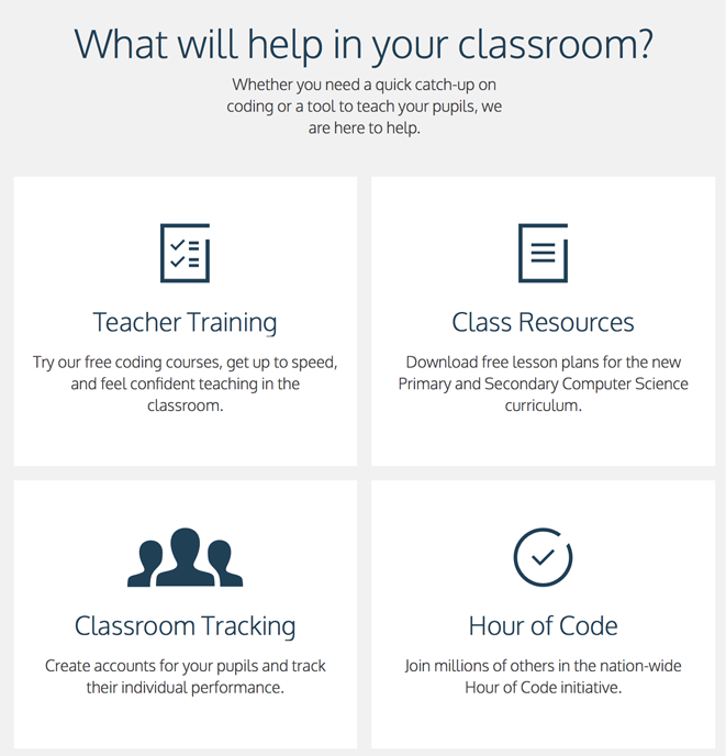 All classroom resources at a glance